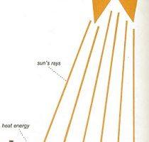 ¿Cómo se transfiere el calor por radiación?