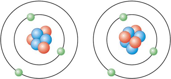 Diferencia Entre Atomo y Ion