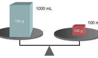densidad peso