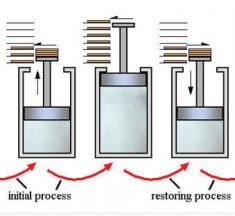 Que son los Procesos Reversibles e Irreversibles