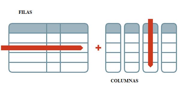 Filas Columnas