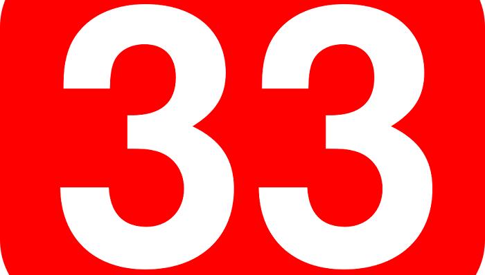 ¿Qué significa 33 en numerología? Significado del número 33