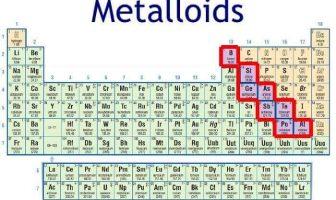 10 Características de los metaloides