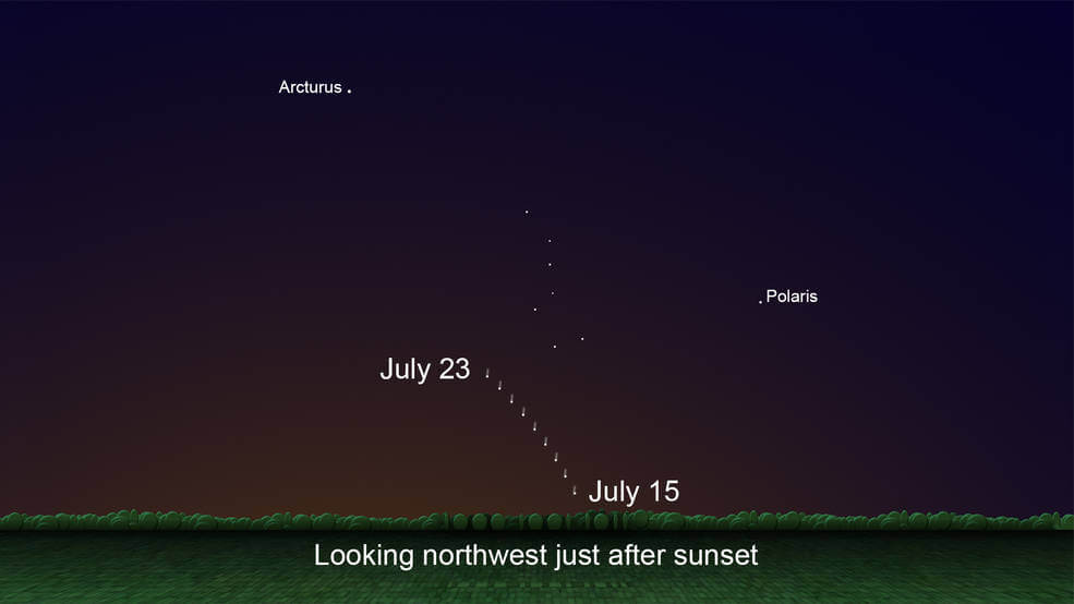 ¿Cómo ver al cometa Neowise? ¿Qué es exactamente el cometa Neowise?