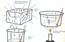 ¿Qué sucede con el calentamiento durante los cambios de fase? ¿Cómo se produce el derretimiento y la congelación y cuál es el papel del calor durante el cambio de estado?