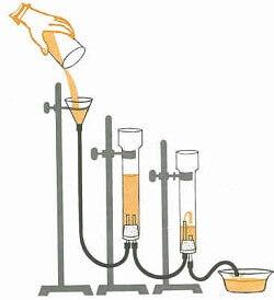 Uso de la gravedad en los sistemas de suministro de agua